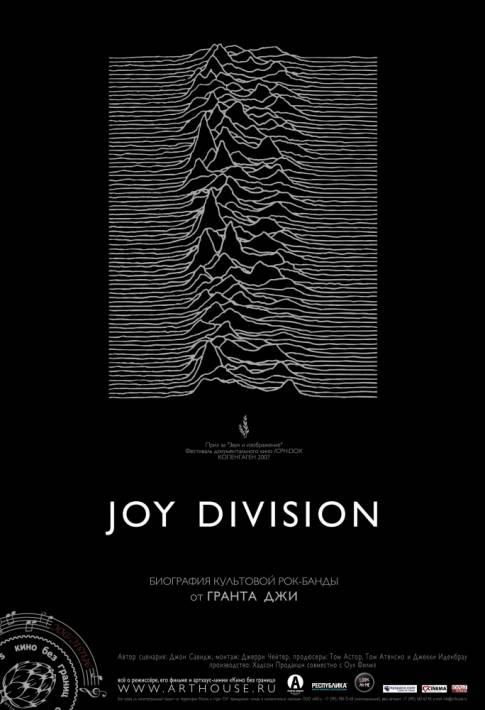 Постер Joy Division (Джой Дивижн)